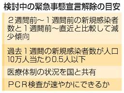 事態 宣言 解除 緊急 福岡